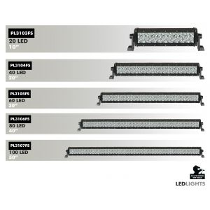 Black Horse Off Road ® - 50 Inch Spot and Flood Universal LED Lights Bar (PL3107FS)